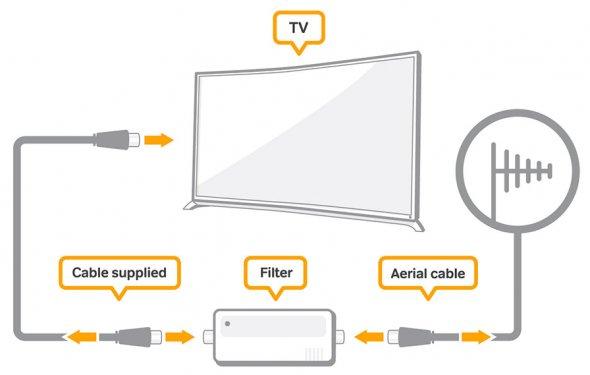 Diagram showing filter between