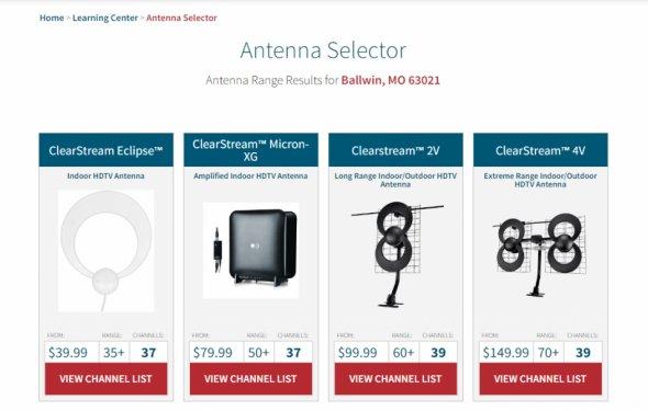The Antennas Direct Antenna