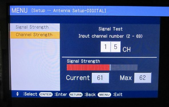 Digital TV Signal Strength in