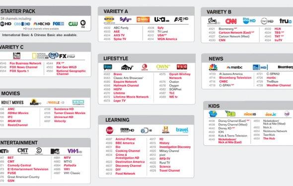 Apple TV Channels in