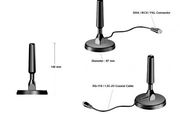 Wireless Indoor TV Antenna