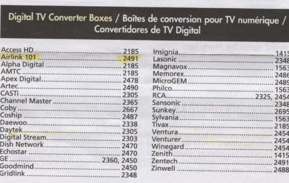 Rcr503-converter-box-codes.jpg