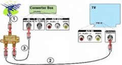 Set-up 1, Step 2-4: setting-up Your Digital-to-Analog Converter container (For Viewing Analog and electronic Broadcasts)