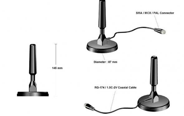 Wireless Indoor TV Antenna