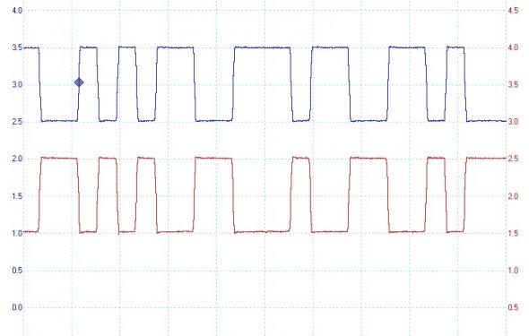 CANbus waveform 2