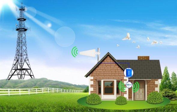 UHF Signal repeater 2G/3G/4G