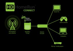HDHomeRun Connect drawing